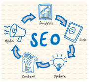 Affordable SEO Services In Canada