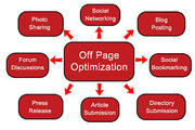 Cheap Off Page SEO Packages