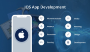 Find best iOS App Development Company